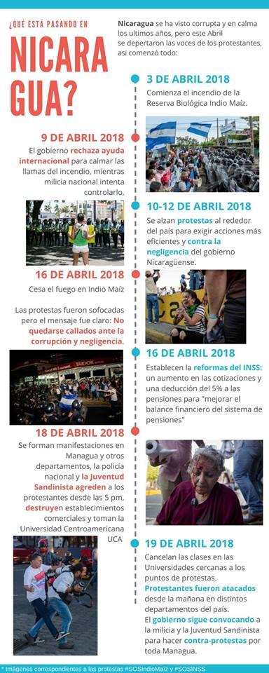 cronologia huelgas previo inss_solangesaballos